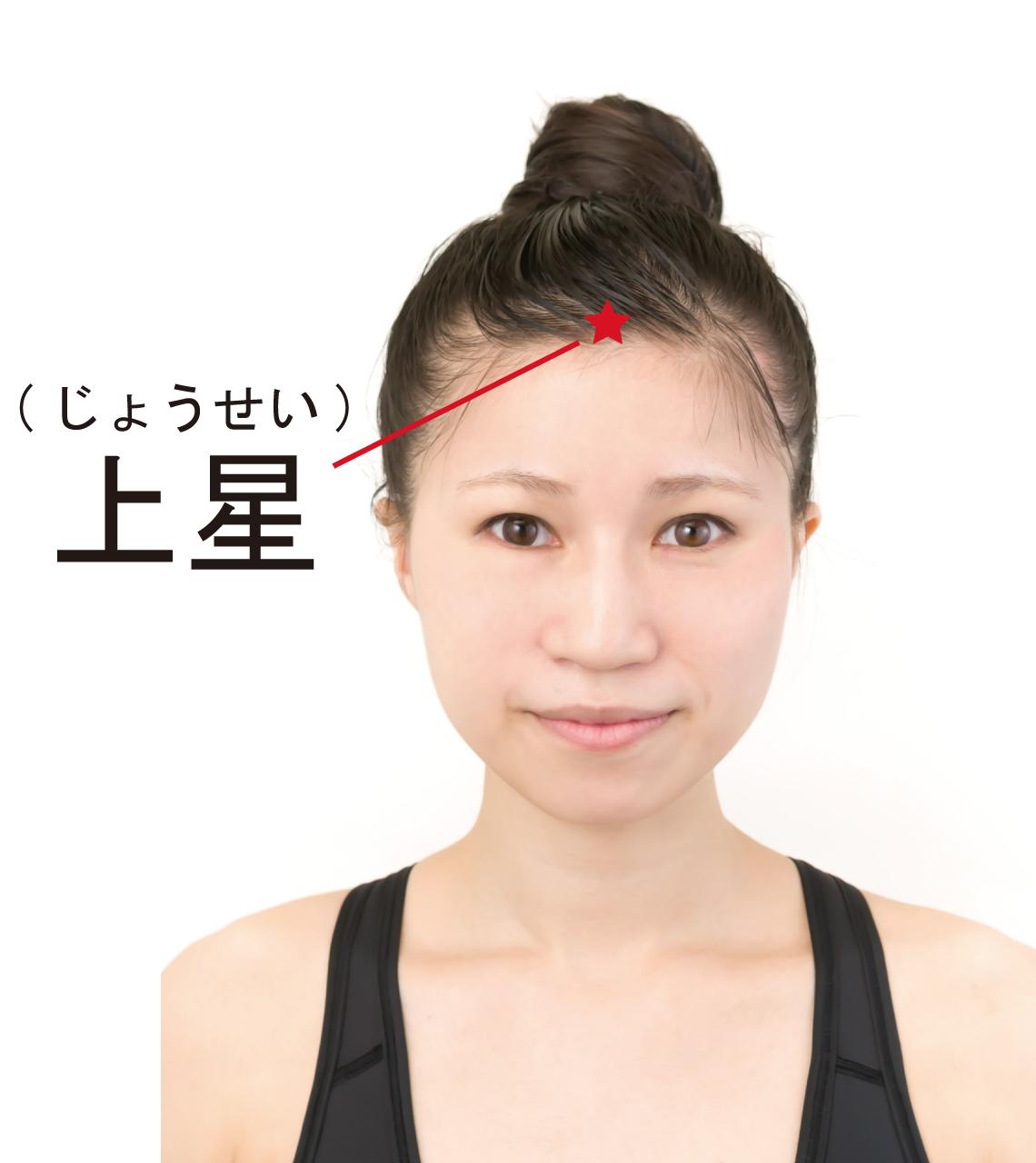 薄毛対策のツボ「上星(じょうせい)」のツボの位置を記した女性の画像