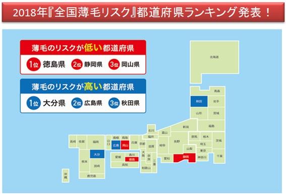 全国薄毛リスク都道府県ランキング結果発表