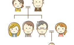薄毛と遺伝の関係性。薄毛の運命か変えられないのか?